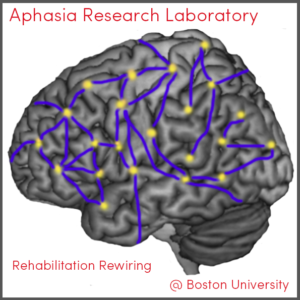 Aphasia Research Lab logo_framed
