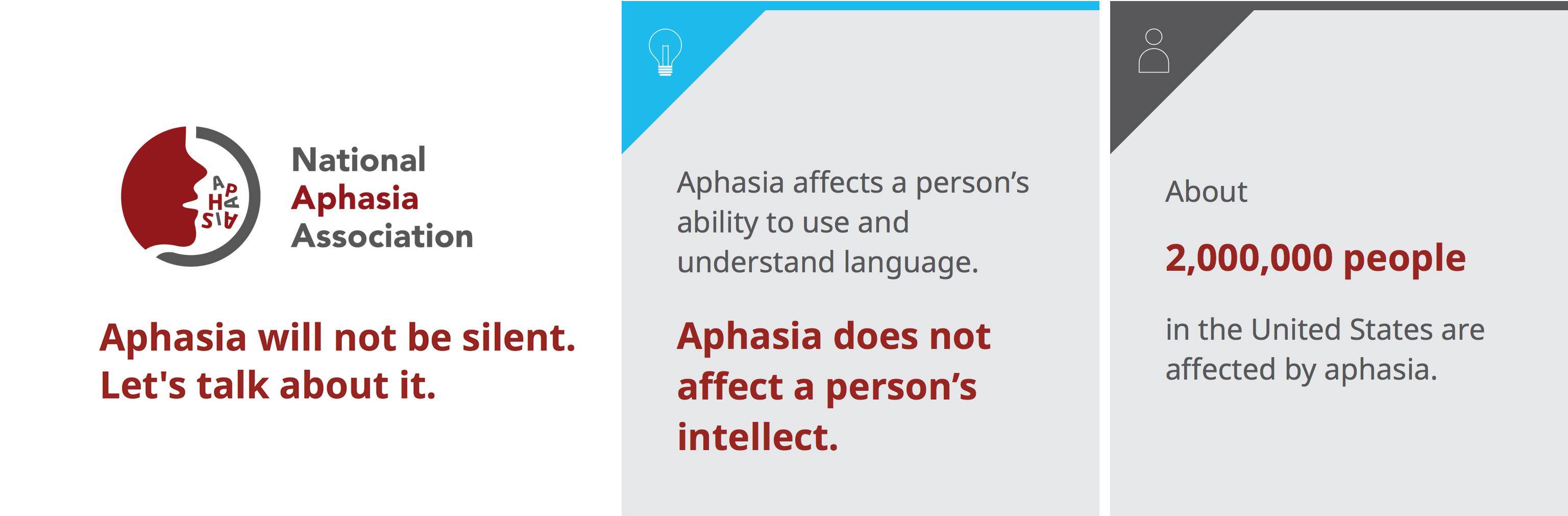 Aphasia Challenge